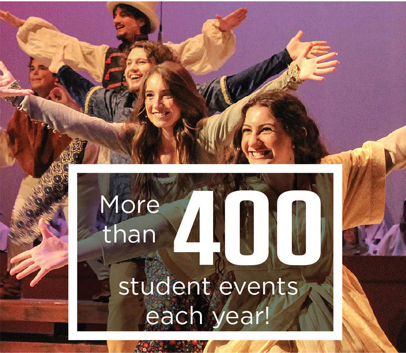 EOU Hosts More than 400 student events each year