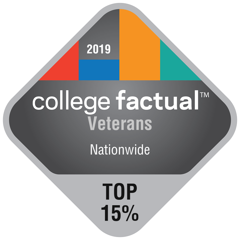 2019 College Factual Veterans badge, top 15%