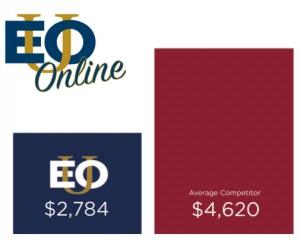 eou_online_cost_comparison2018