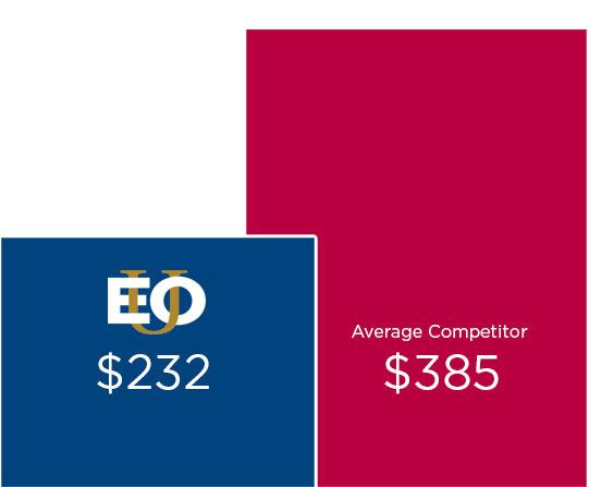 online-cost-per-credit-2017-18