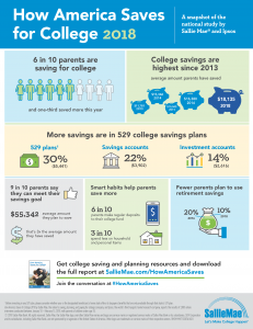 How_America_Saves_for_College_Infographic
