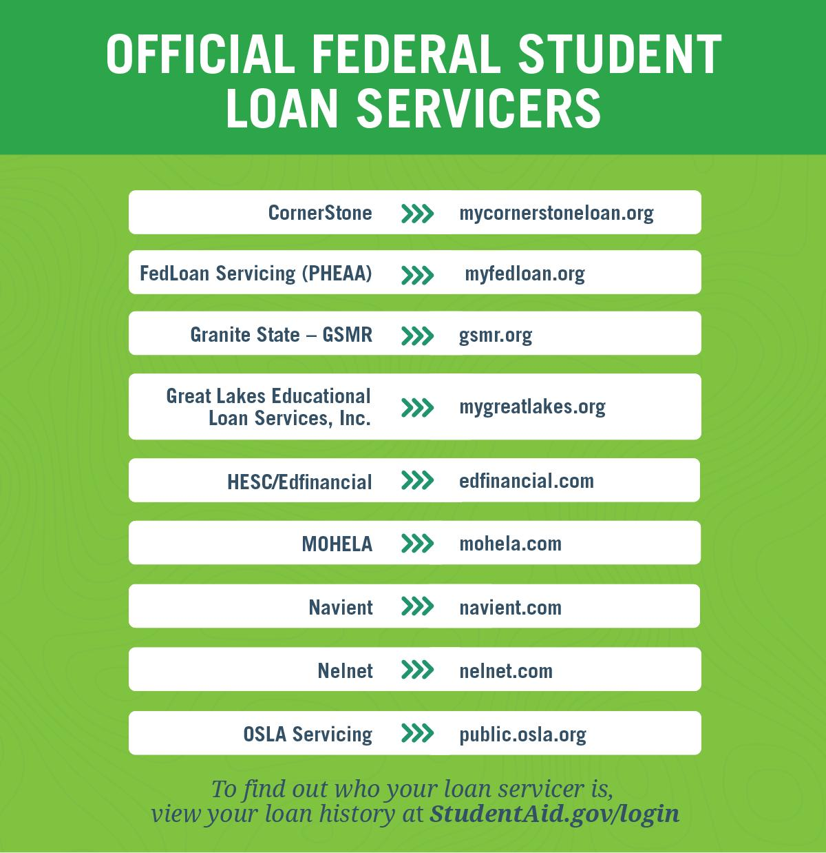 Federal Student Loan Servicers