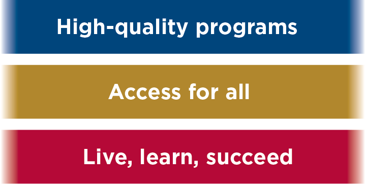 High-Quality Programs|Live, Learn, Succeed|Access for All