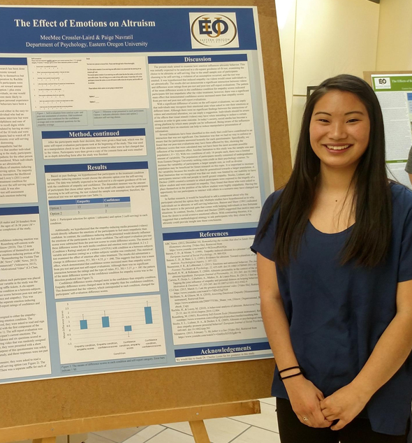 Student research at EOU