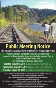 Public Meeting Notice info